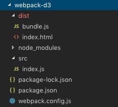 screenshot hot module folder structure