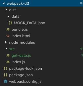 Webpack folder structure